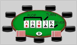 Flop-turn-river