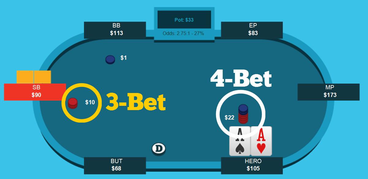 4bet-online-poker