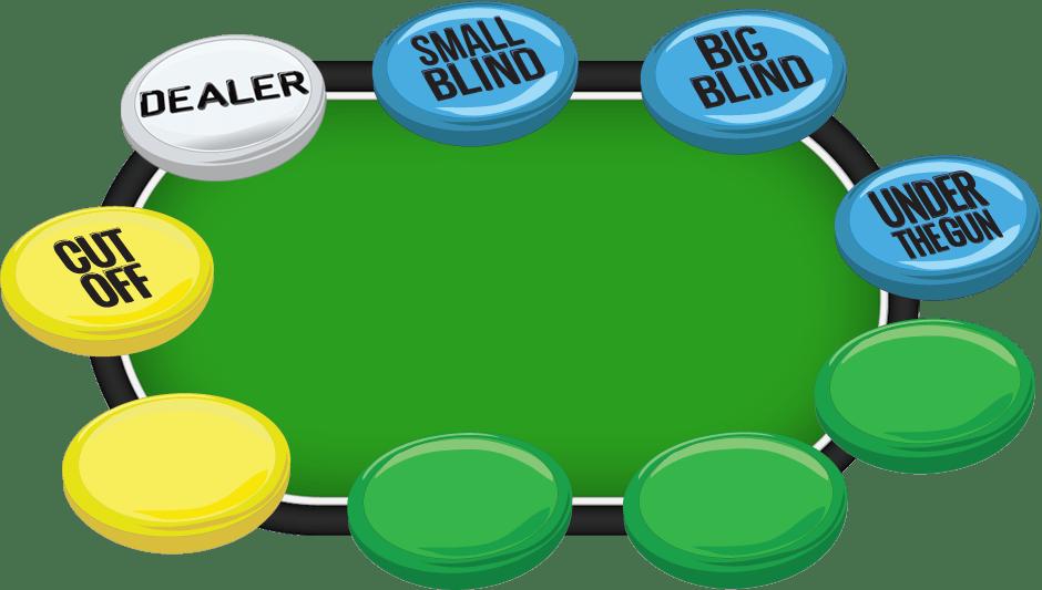 покер онлайн фишка