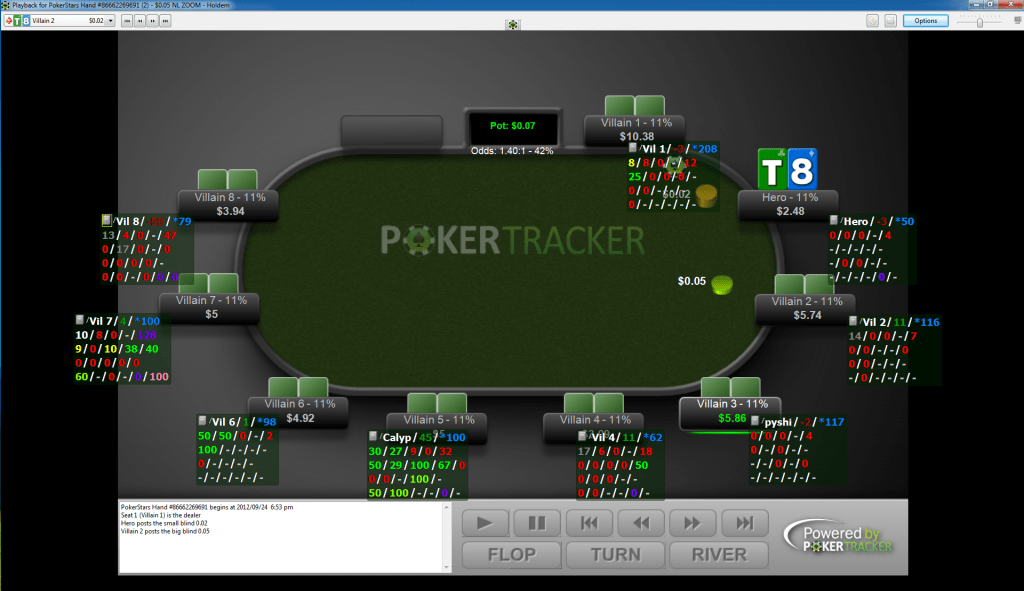Обыграть казино в сампе